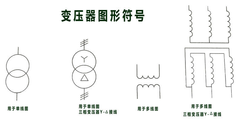 创稳-变压器图形符号代表什么意思